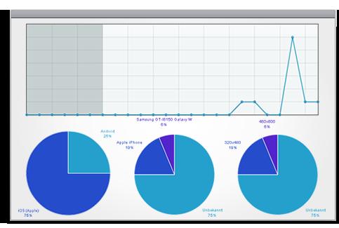 QR Statistics & Tracking